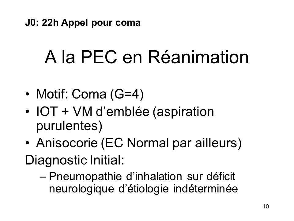 10 A la PEC en Réanimation Motif: Coma (G=4) IOT + VM demblée (aspiration purulentes) Anisocorie (EC Normal par ailleurs) Diagnostic Initial: –Pneumop