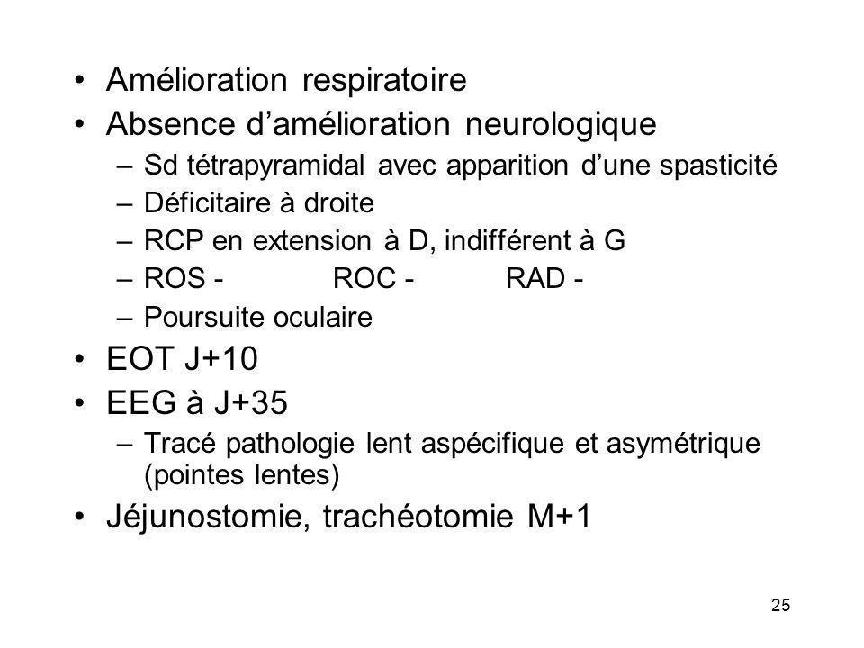 25 Amélioration respiratoire Absence damélioration neurologique –Sd tétrapyramidal avec apparition dune spasticité –Déficitaire à droite –RCP en exten