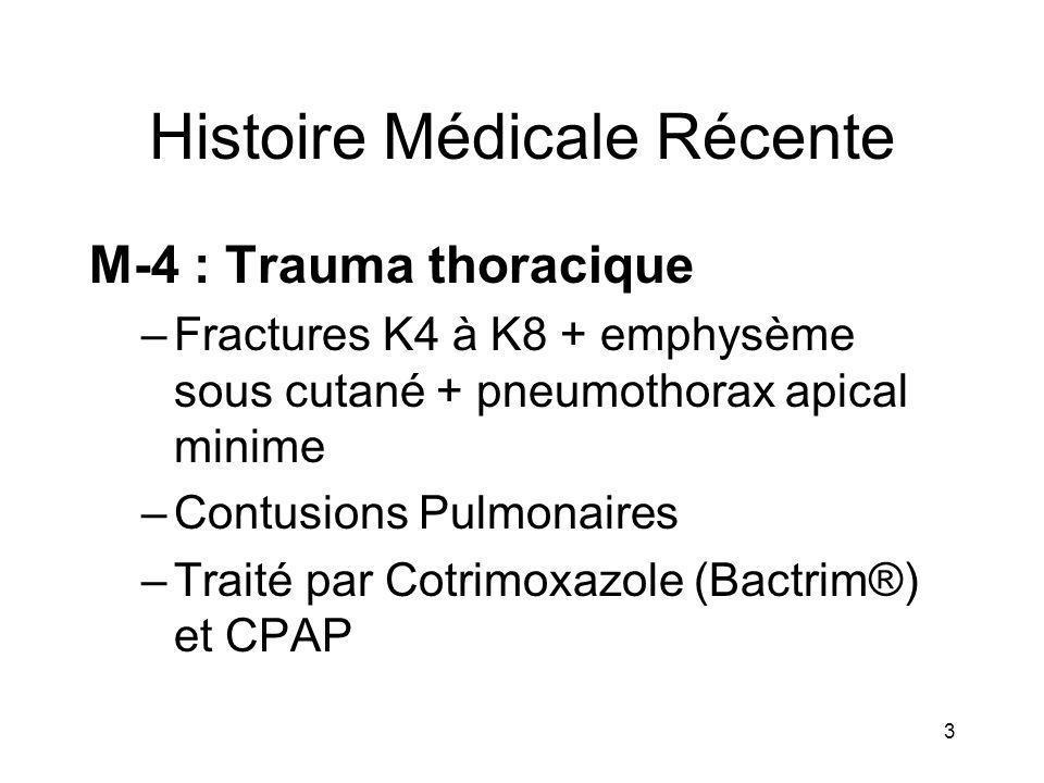 3 Histoire Médicale Récente M-4 : Trauma thoracique –Fractures K4 à K8 + emphysème sous cutané + pneumothorax apical minime –Contusions Pulmonaires –T