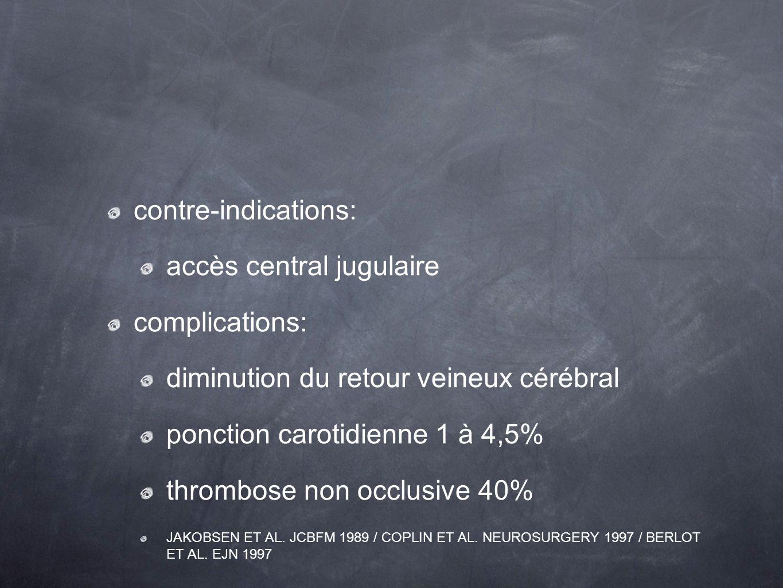 contre-indications: accès central jugulaire complications: diminution du retour veineux cérébral ponction carotidienne 1 à 4,5% thrombose non occlusiv