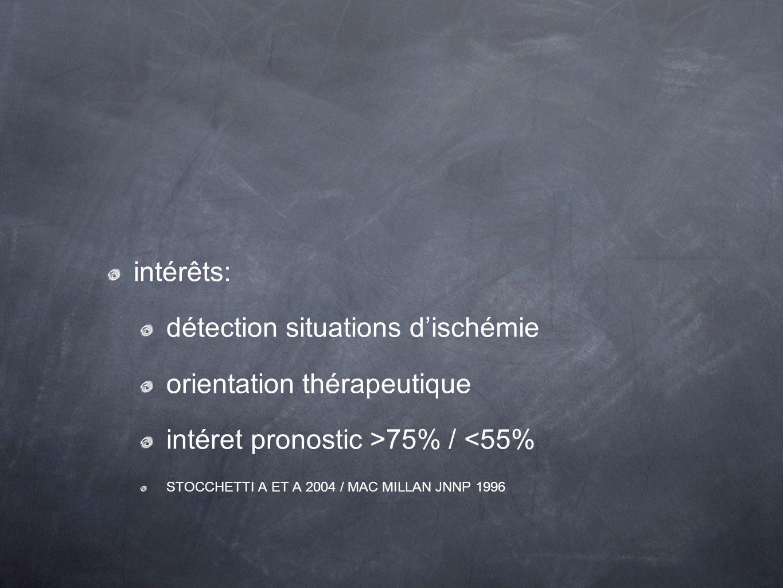 intérêts: détection situations dischémie orientation thérapeutique intéret pronostic >75% / <55% STOCCHETTI A ET A 2004 / MAC MILLAN JNNP 1996