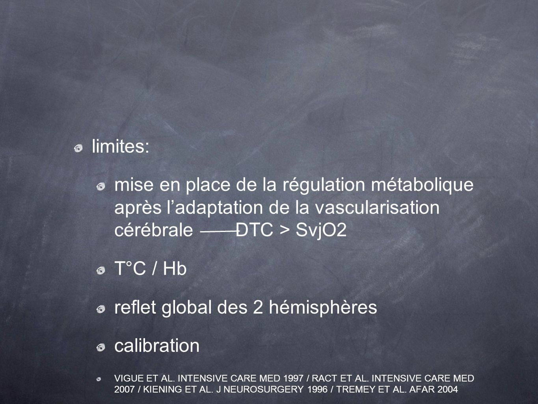 limites: mise en place de la régulation métabolique après ladaptation de la vascularisation cérébrale DTC > SvjO2 T°C / Hb reflet global des 2 hémisph