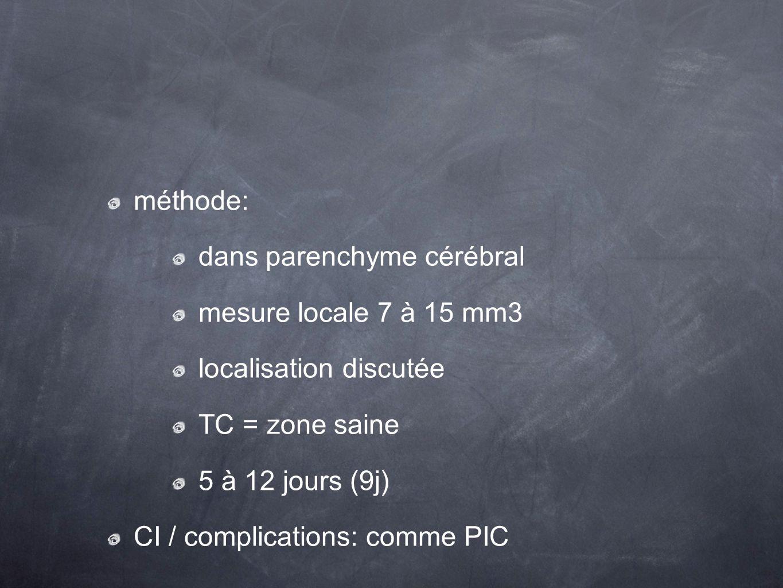 méthode: dans parenchyme cérébral mesure locale 7 à 15 mm3 localisation discutée TC = zone saine 5 à 12 jours (9j) CI / complications: comme PIC