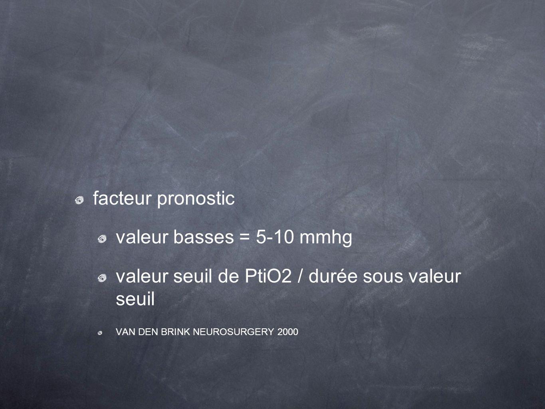 facteur pronostic valeur basses = 5-10 mmhg valeur seuil de PtiO2 / durée sous valeur seuil VAN DEN BRINK NEUROSURGERY 2000