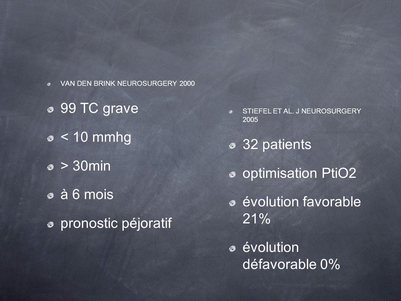 99 TC grave < 10 mmhg > 30min à 6 mois pronostic péjoratif STIEFEL ET AL. J NEUROSURGERY 2005 32 patients optimisation PtiO2 évolution favorable 21% é