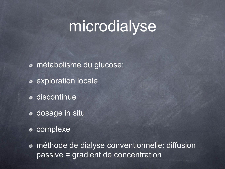 métabolisme du glucose: exploration locale discontinue dosage in situ complexe méthode de dialyse conventionnelle: diffusion passive = gradient de con