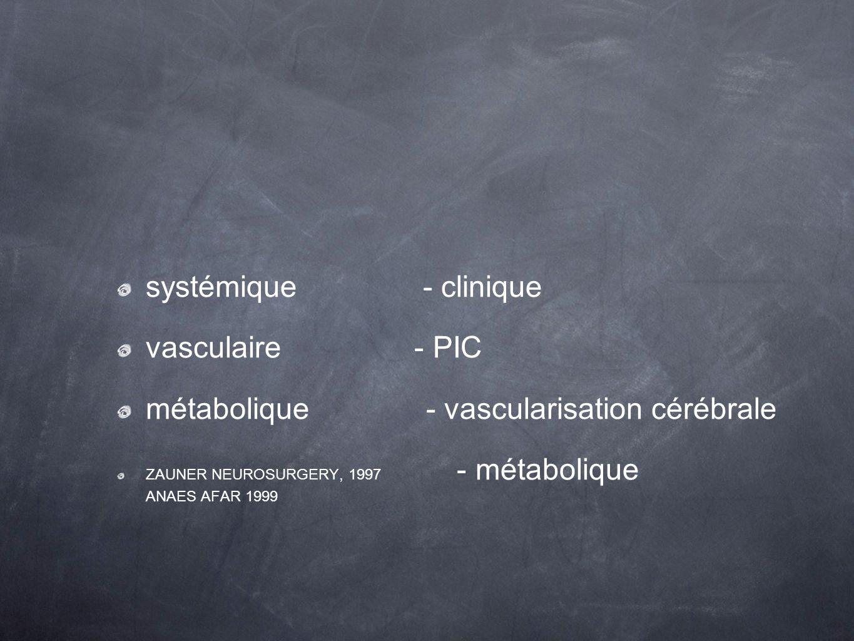 systémique - clinique vasculaire - PIC métabolique - vascularisation cérébrale ZAUNER NEUROSURGERY, 1997 - métabolique ANAES AFAR 1999