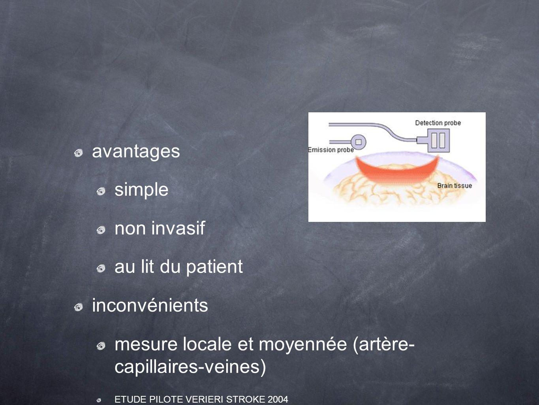 avantages simple non invasif au lit du patient inconvénients mesure locale et moyennée (artère- capillaires-veines) ETUDE PILOTE VERIERI STROKE 2004