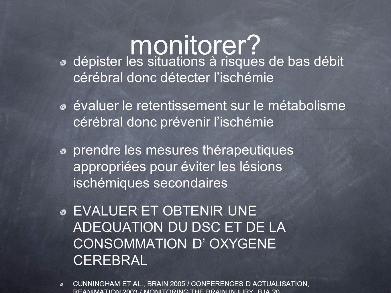 monitorer? dépister les situations à risques de bas débit cérébral donc détecter lischémie évaluer le retentissement sur le métabolisme cérébral donc