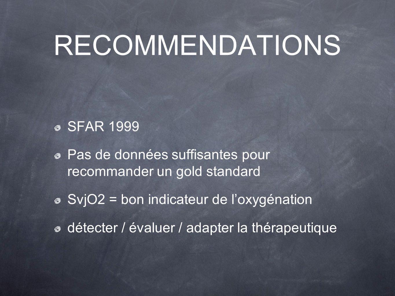 RECOMMENDATIONS SFAR 1999 Pas de données suffisantes pour recommander un gold standard SvjO2 = bon indicateur de loxygénation détecter / évaluer / ada