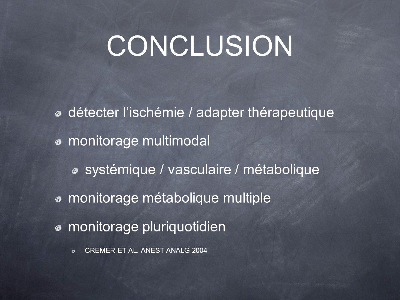 CONCLUSION détecter lischémie / adapter thérapeutique monitorage multimodal systémique / vasculaire / métabolique monitorage métabolique multiple moni