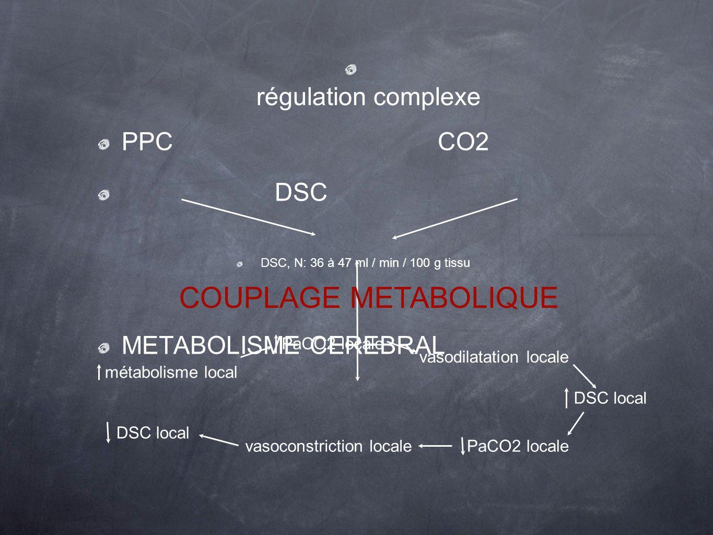 régulation complexe PPC CO2 DSC METABOLISME CEREBRAL COUPLAGE METABOLIQUE métabolisme local PaCO2 locale vasodilatation locale DSC local PaCO2 localev