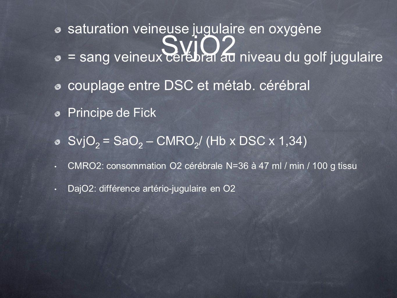 saturation veineuse jugulaire en oxygène = sang veineux cérébral au niveau du golf jugulaire couplage entre DSC et métab. cérébral Principe de Fick Sv
