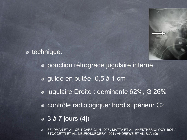 contre-indications: accès central jugulaire complications: diminution du retour veineux cérébral ponction carotidienne 1 à 4,5% thrombose non occlusive 40% JAKOBSEN ET AL.
