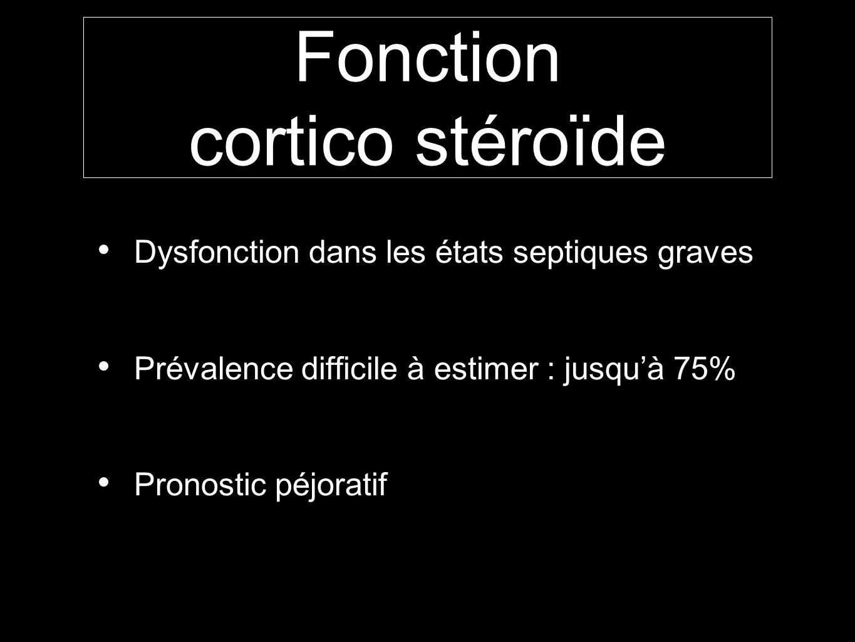 Fonction cortico stéroïde Dysfonction dans les états septiques graves Prévalence difficile à estimer : jusquà 75% Pronostic péjoratif