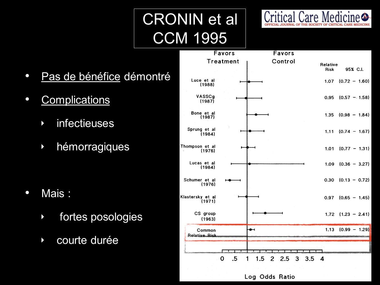 CRONIN et al CCM 1995 Pas de bénéfice démontré Complications infectieuses hémorragiques Mais : fortes posologies courte durée