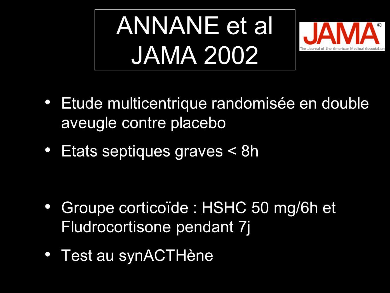 ANNANE et al JAMA 2002 Etude multicentrique randomisée en double aveugle contre placebo Etats septiques graves < 8h Groupe corticoïde : HSHC 50 mg/6h