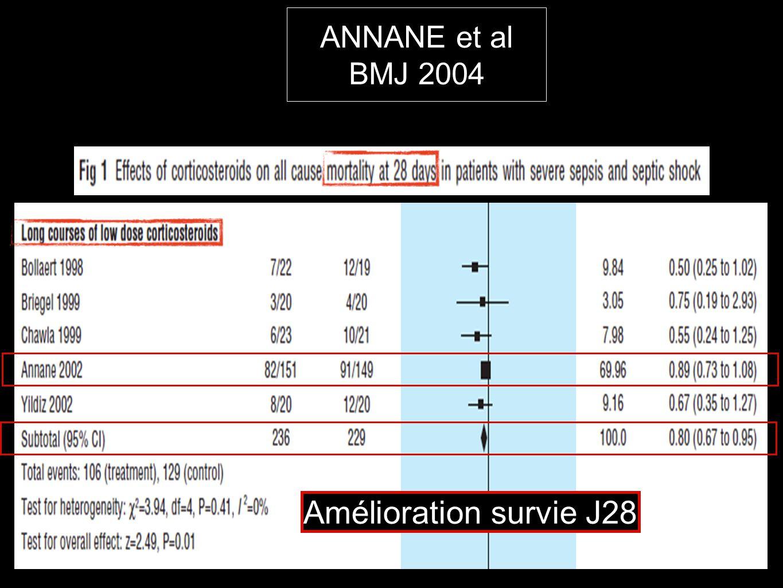 Amélioration survie J28 ANNANE et al BMJ 2004