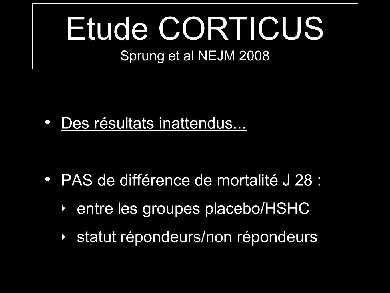 Des résultats inattendus... PAS de différence de mortalité J 28 : entre les groupes placebo/HSHC statut répondeurs/non répondeurs Etude CORTICUS Sprun