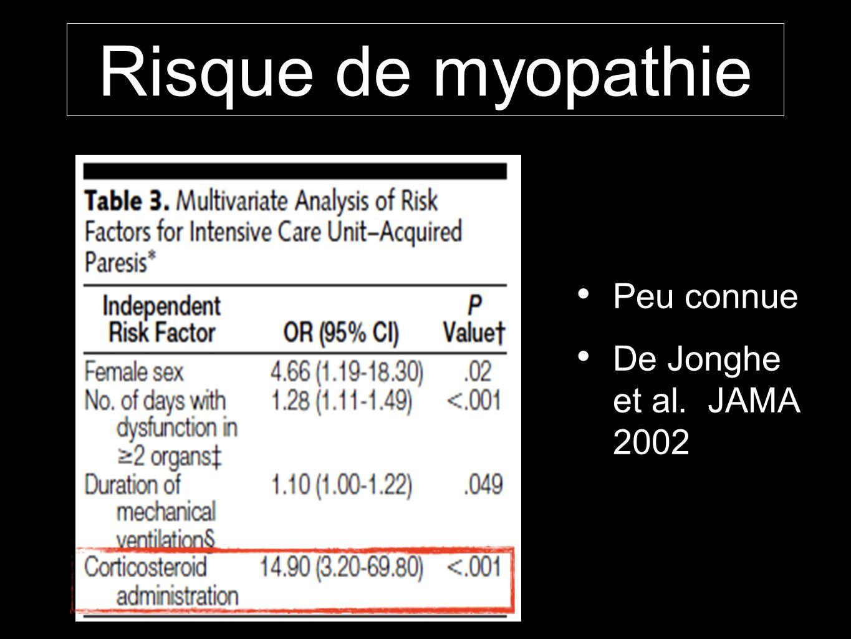 Risque de myopathie Peu connue De Jonghe et al. JAMA 2002