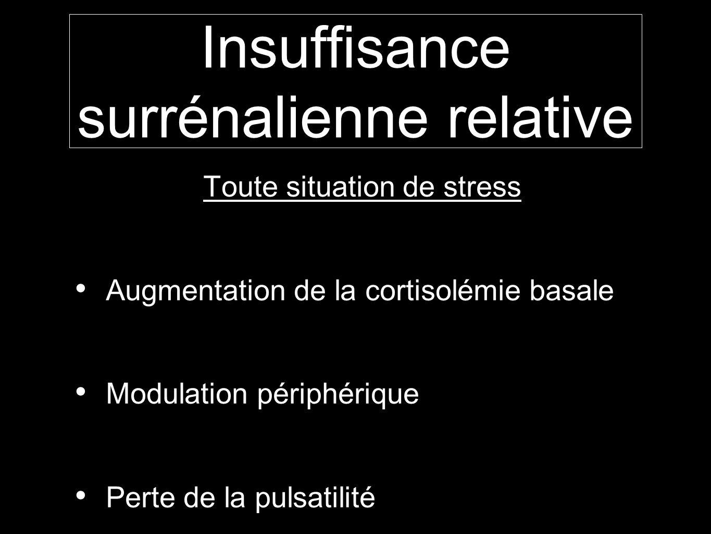 Insuffisance surrénalienne relative Toute situation de stress Augmentation de la cortisolémie basale Modulation périphérique Perte de la pulsatilité
