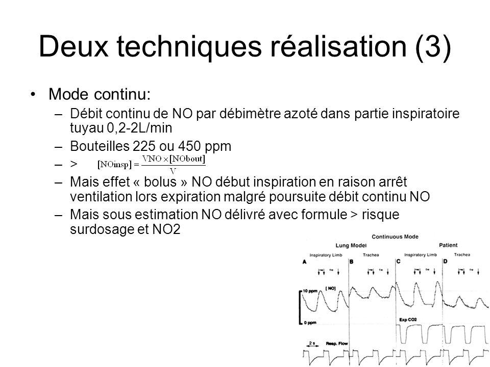 11 Deux techniques réalisation (3) Mode continu: –Débit continu de NO par débimètre azoté dans partie inspiratoire tuyau 0,2-2L/min –Bouteilles 225 ou