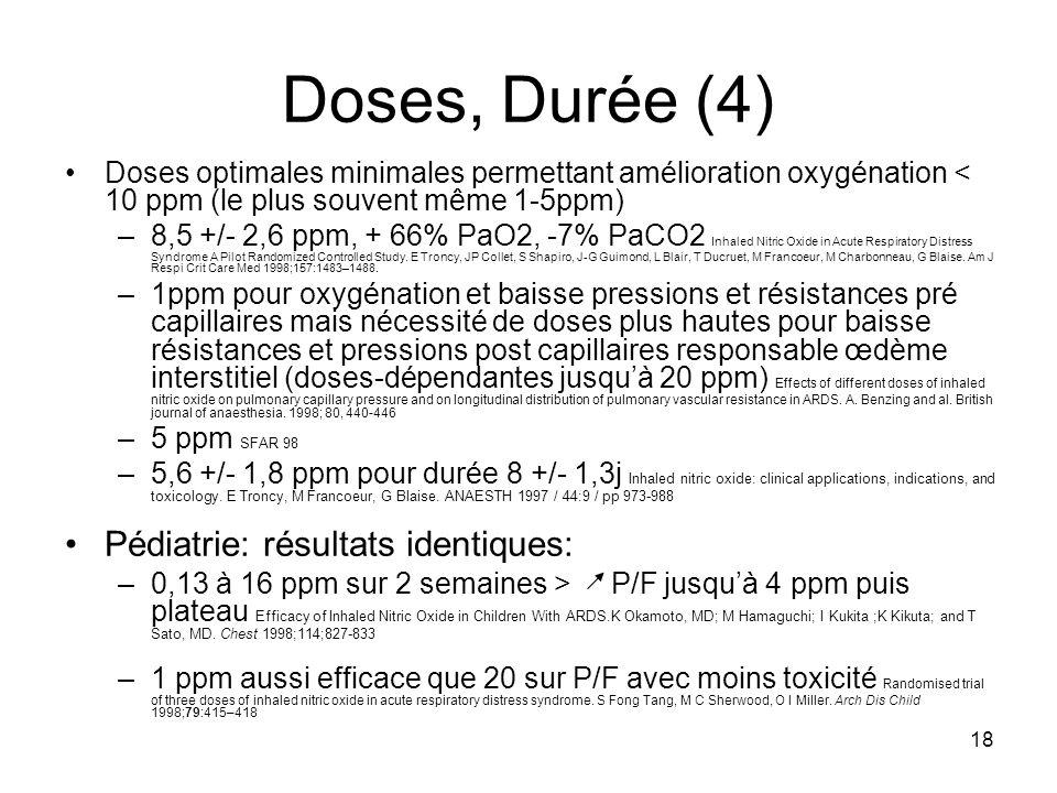 18 Doses, Durée (4) Doses optimales minimales permettant amélioration oxygénation < 10 ppm (le plus souvent même 1-5ppm) –8,5 +/- 2,6 ppm, + 66% PaO2,