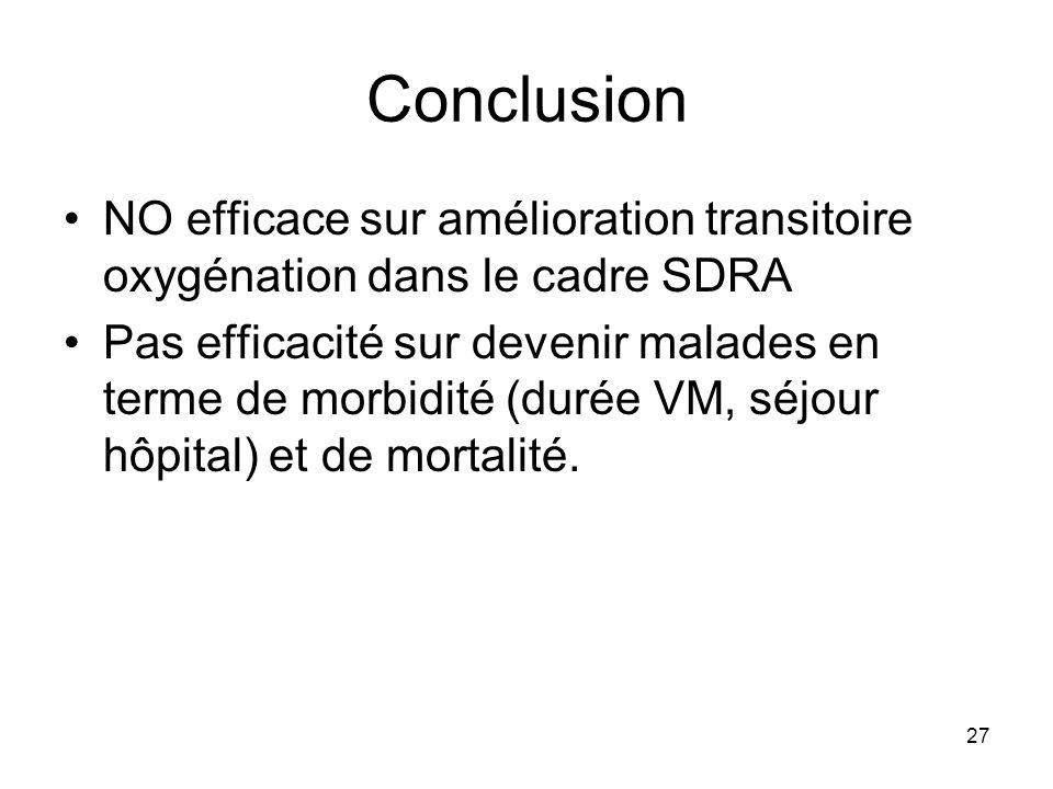 27 Conclusion NO efficace sur amélioration transitoire oxygénation dans le cadre SDRA Pas efficacité sur devenir malades en terme de morbidité (durée