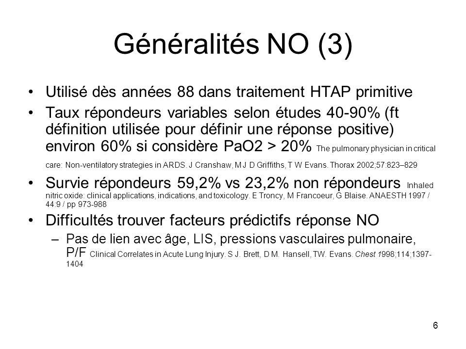27 Conclusion NO efficace sur amélioration transitoire oxygénation dans le cadre SDRA Pas efficacité sur devenir malades en terme de morbidité (durée VM, séjour hôpital) et de mortalité.