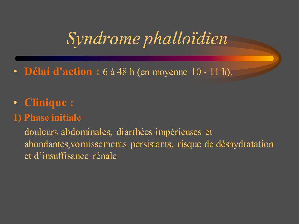 Syndrome phalloïdien Délai d'action : 6 à 48 h (en moyenne 10 - 11 h). Clinique : 1) Phase initiale douleurs abdominales, diarrhées impérieuses et abo