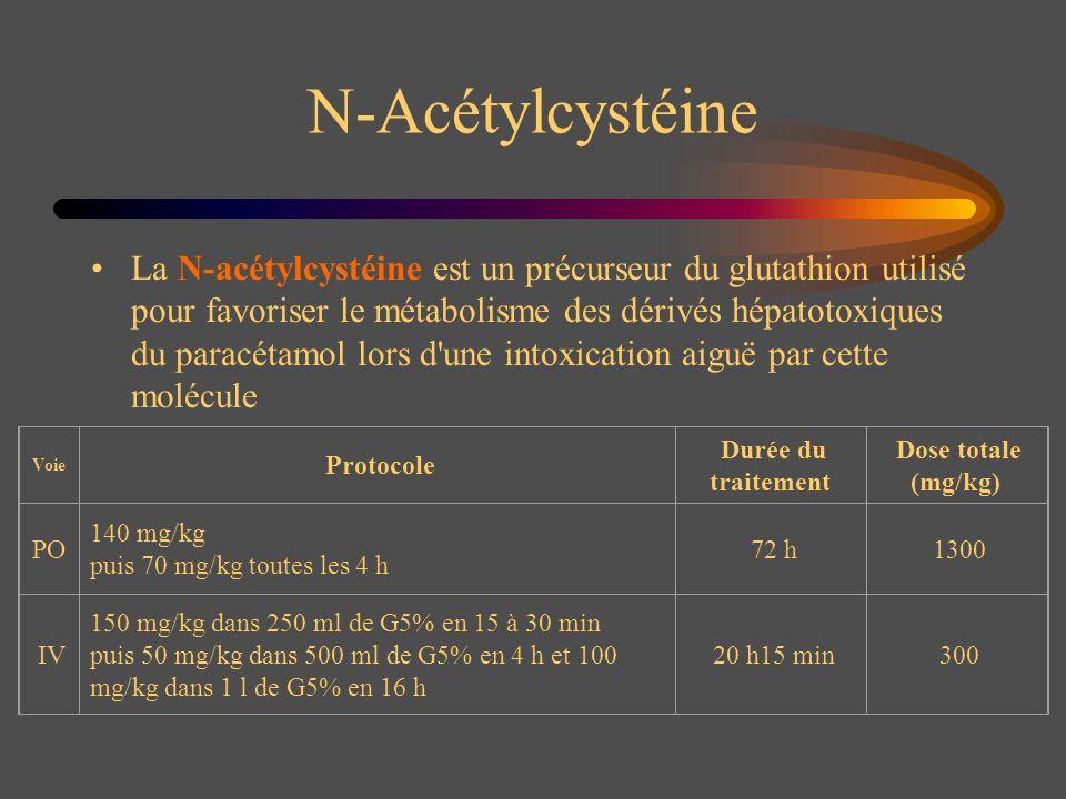 N-Acétylcystéine La N-acétylcystéine est un précurseur du glutathion utilisé pour favoriser le métabolisme des dérivés hépatotoxiques du paracétamol l
