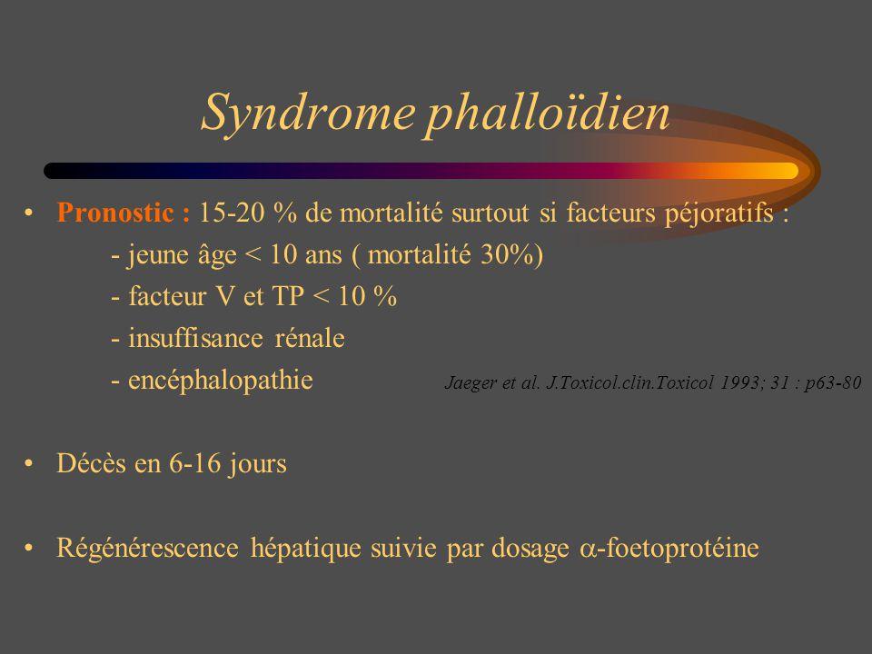 Syndrome phalloïdien Pronostic : 15-20 % de mortalité surtout si facteurs péjoratifs : - jeune âge < 10 ans ( mortalité 30%) - facteur V et TP < 10 %