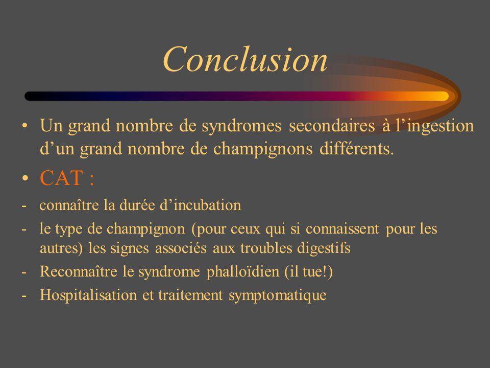 Conclusion Un grand nombre de syndromes secondaires à lingestion dun grand nombre de champignons différents. CAT : - connaître la durée dincubation -