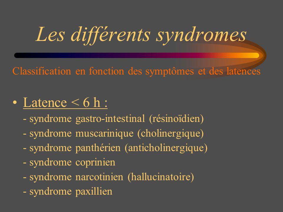 Les différents syndromes Classification en fonction des symptômes et des latences Latence < 6 h : - syndrome gastro-intestinal (résinoïdien) - syndrom