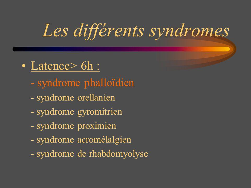 Syndrome orellanien Intoxication grave, parfois mortelle délai de 1 à 3 j : légers troubles digestifs pouvant passer inaperçus puis rémission délai de 1 à 3 sem : insuffisance rénale aiguë (atteinte tubulo-intertitielle) + asthénie, anorexie, céphalée...