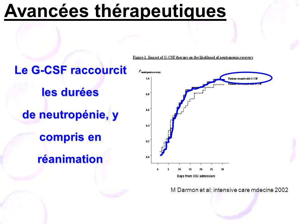 M Darmon et al; intensive care mdecine 2002 Le G-CSF raccourcit les durées de neutropénie, y compris en réanimation Avancées thérapeutiques