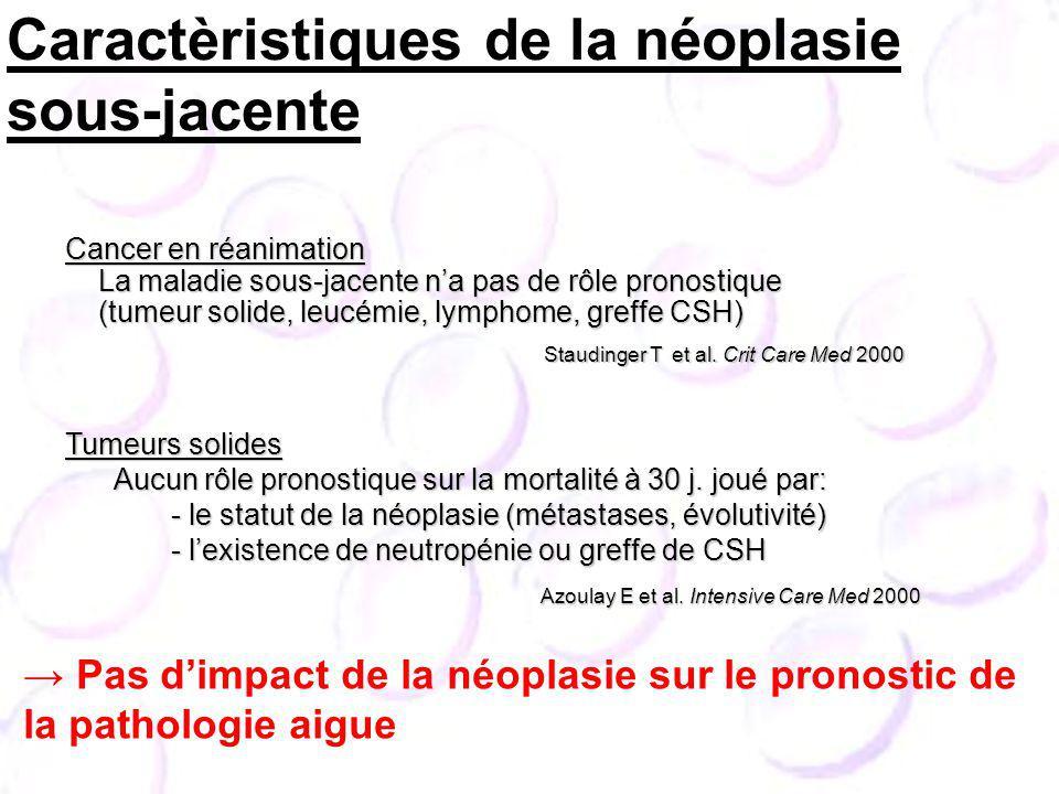 Caractèristiques de la néoplasie sous-jacente Cancer en réanimation La maladie sous-jacente na pas de rôle pronostique La maladie sous-jacente na pas
