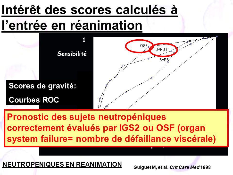 Intérêt des scores calculés à lentrée en réanimation Scores de gravité: Courbes ROC 1 Sensibilité 0 1 - spécificité 1 Guiguet M, et al. Crit Care Med