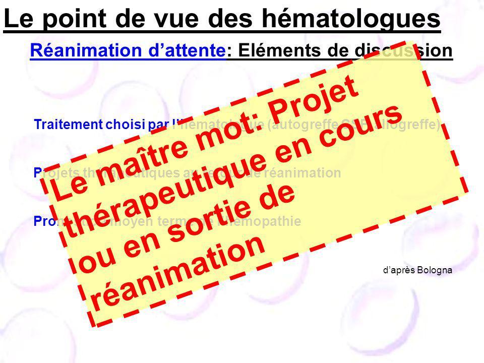 Traitement choisi par lhématologue (autogreffe CSP, allogreffe) Projets thérapeutiques au retour de réanimation Pronostic à moyen terme de lhémopathie