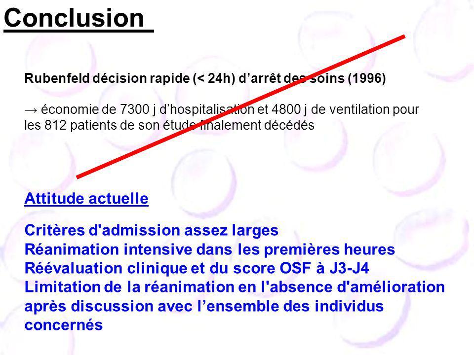 Rubenfeld décision rapide (< 24h) darrêt des soins (1996) économie de 7300 j dhospitalisation et 4800 j de ventilation pour les 812 patients de son ét