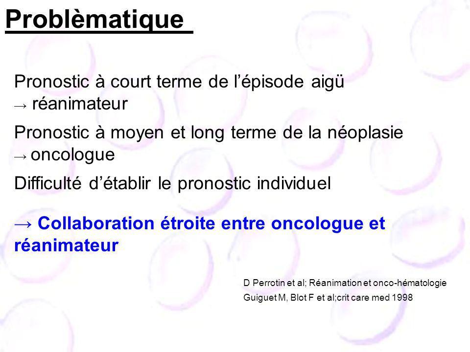 Pronostic à court terme de lépisode aigü réanimateur Pronostic à moyen et long terme de la néoplasie oncologue Difficulté détablir le pronostic individuel Collaboration étroite entre oncologue et réanimateur D Perrotin et al; Réanimation et onco-hématologie Guiguet M, Blot F et al;crit care med 1998 Problèmatique