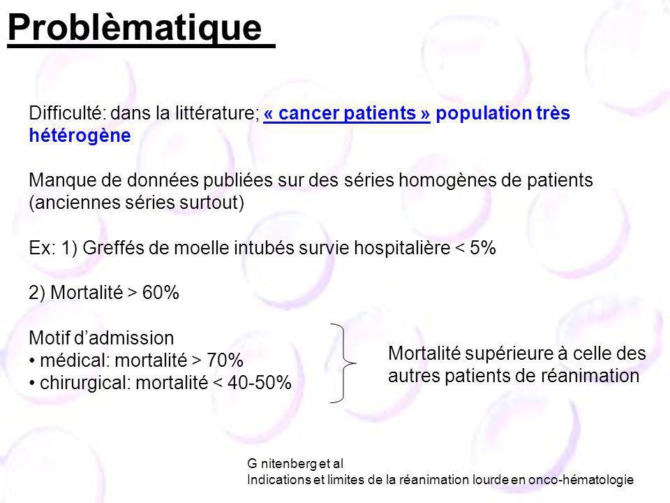 Difficulté: dans la littérature; « cancer patients » population très hétérogène G nitenberg et al Indications et limites de la réanimation lourde en o