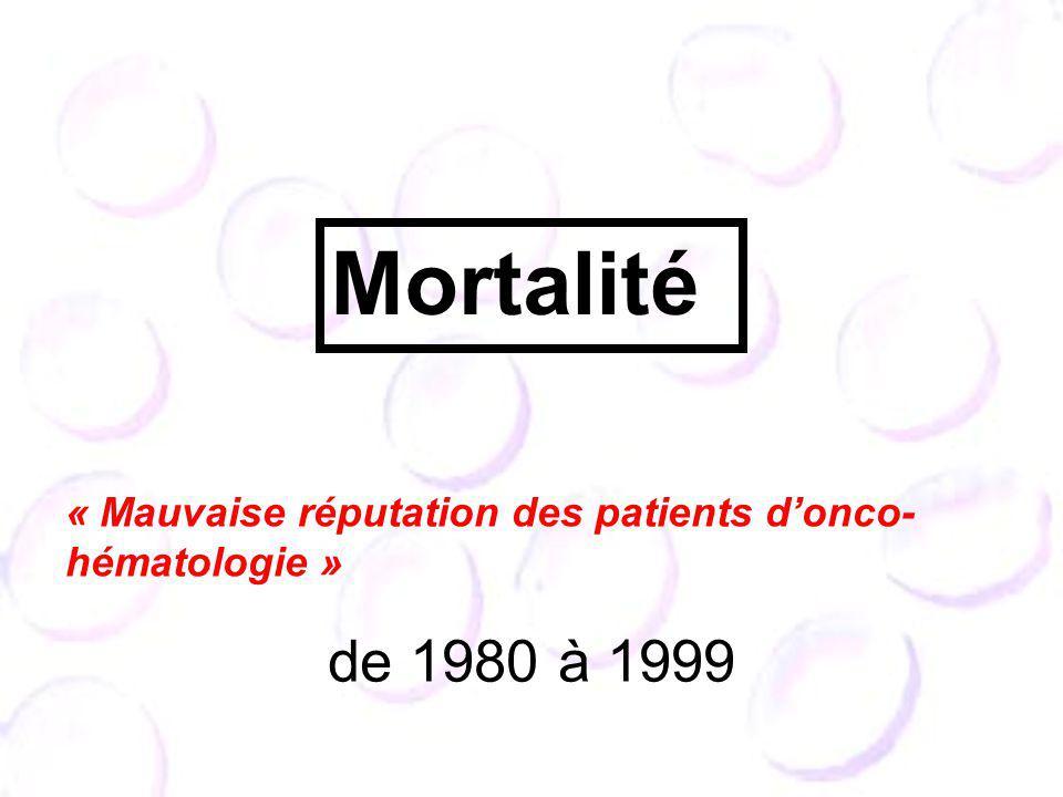 Mortalité « Mauvaise réputation des patients donco- hématologie » de 1980 à 1999