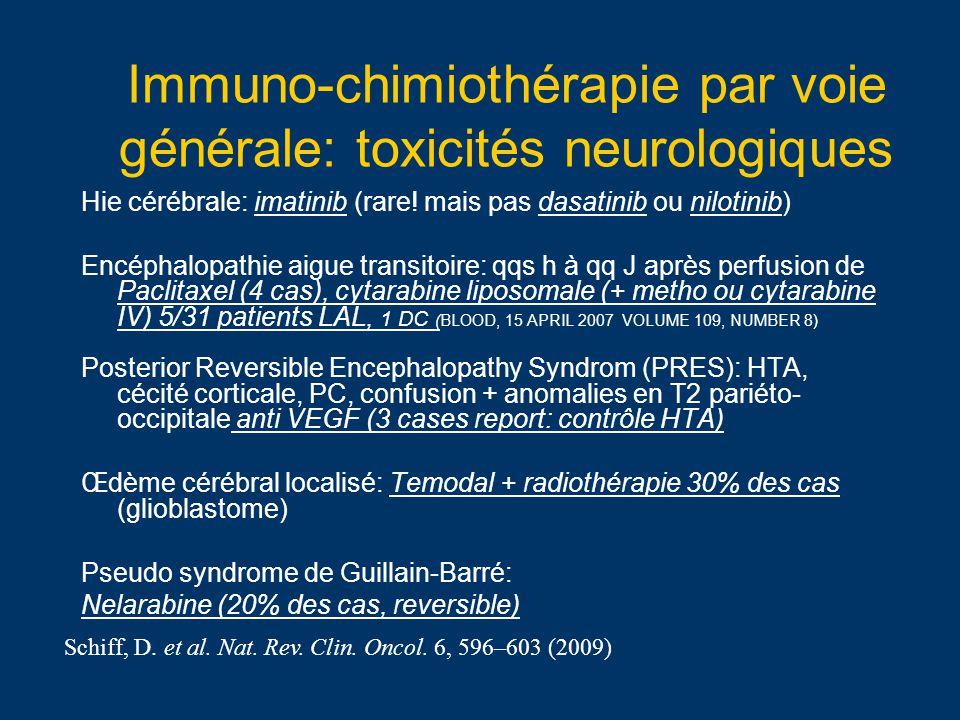 Immuno-chimiothérapie par voie générale: toxicités neurologiques Hie cérébrale: imatinib (rare! mais pas dasatinib ou nilotinib) Encéphalopathie aigue