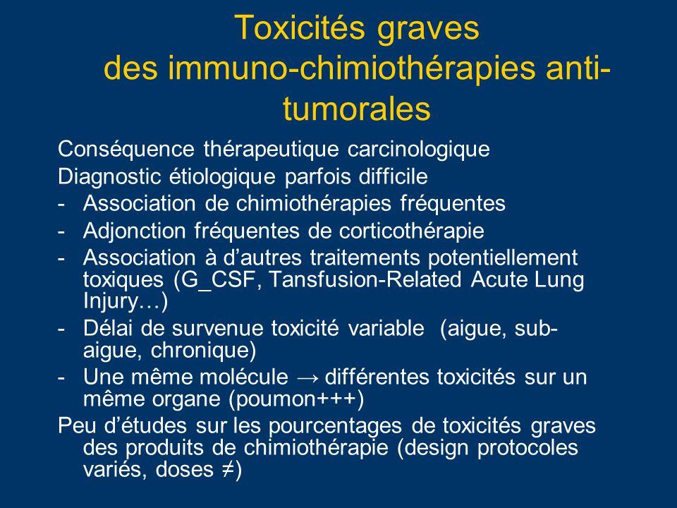 Immuno-chimiothérapie par voie générale: toxicités neurologiques Hie cérébrale: imatinib (rare.