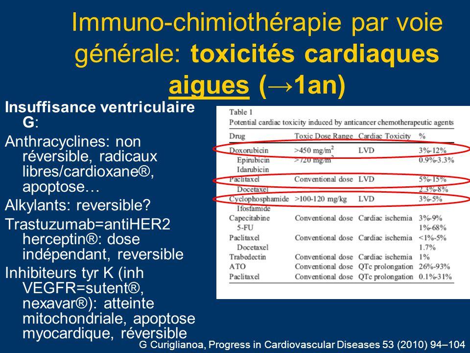 Immuno-chimiothérapie par voie générale: toxicités cardiaques aigues (1an) Péricardite, myopéricardite: alkylants: dose dépendant Ischémie myocardique: 5FU: thrombose, vasospasme, artérite poisons du fuseau: ATCDS coronarien++ Cisplatine: IDM Troubles du rythme: ACFA, tachycardie supra ventriculaire, BBG G Curiglianoa, Progress in Cardiovascular Diseases 53 (2010) 94–104 J.