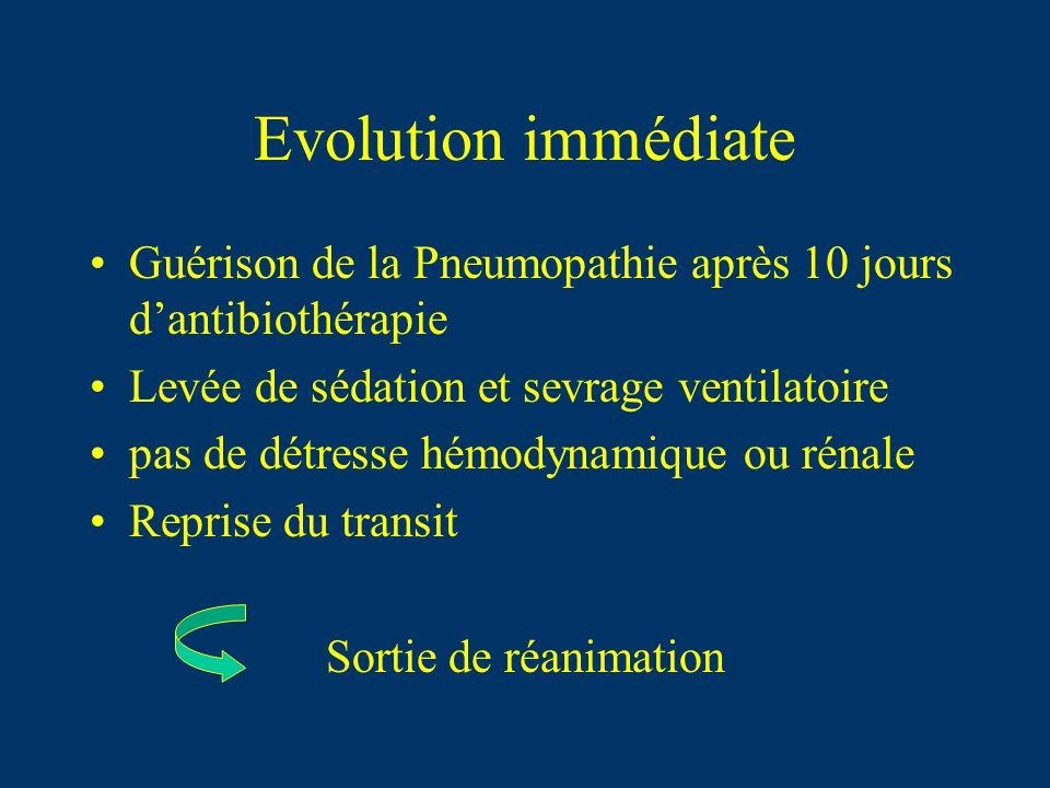 Evolution immédiate Guérison de la Pneumopathie après 10 jours dantibiothérapie Levée de sédation et sevrage ventilatoire pas de détresse hémodynamiqu