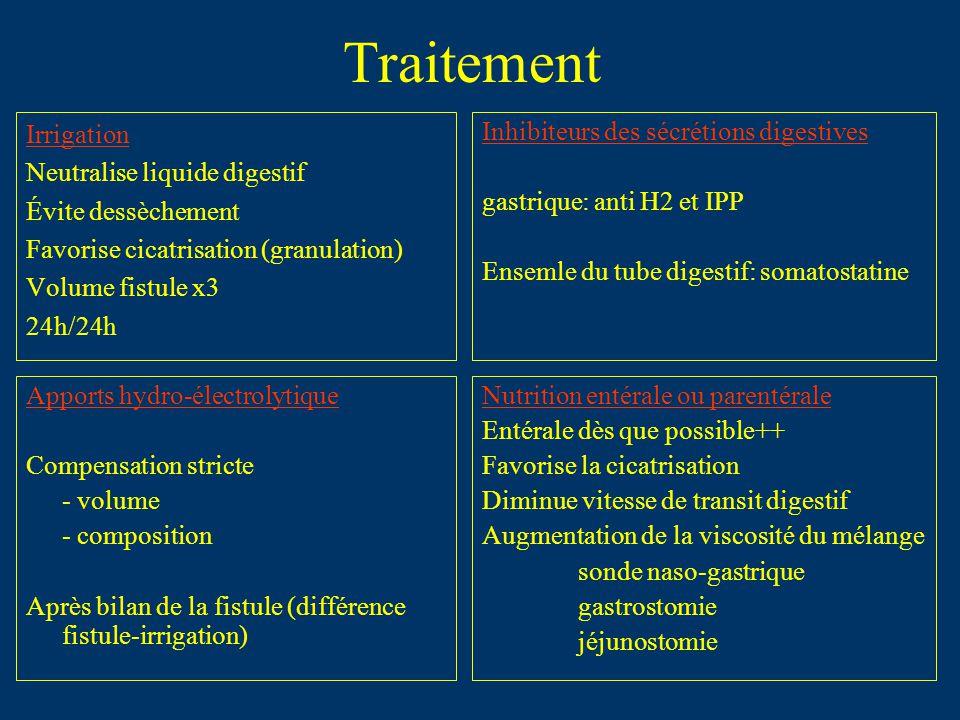 Traitement Irrigation Neutralise liquide digestif Évite dessèchement Favorise cicatrisation (granulation) Volume fistule x3 24h/24h Nutrition entérale