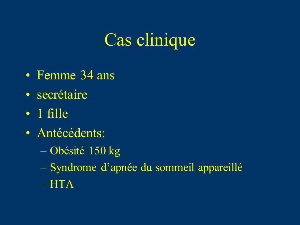Cas clinique Femme 34 ans secrétaire 1 fille Antécédents: –Obésité 150 kg –Syndrome dapnée du sommeil appareillé –HTA