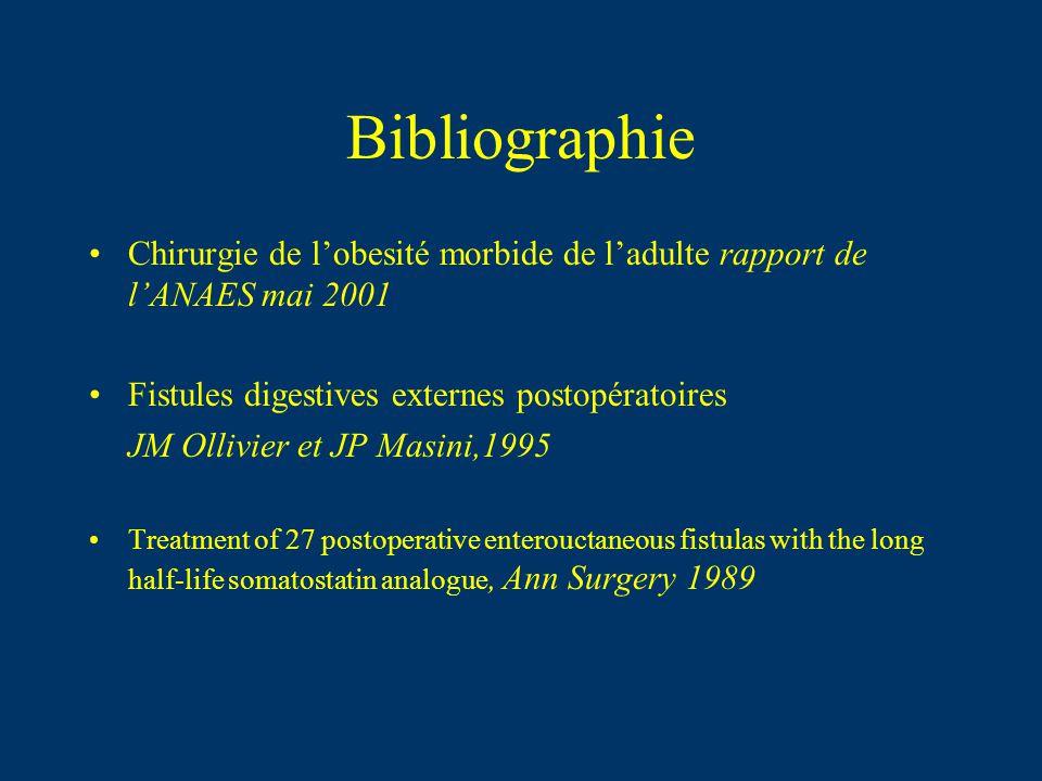 Bibliographie Chirurgie de lobesité morbide de ladulte rapport de lANAES mai 2001 Fistules digestives externes postopératoires JM Ollivier et JP Masin